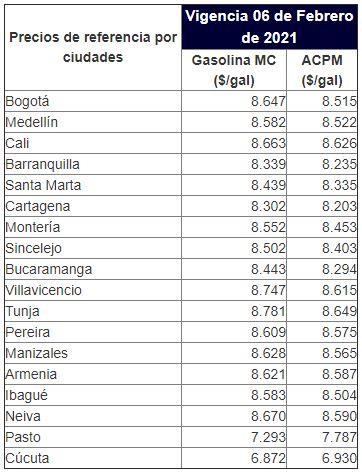 Suben más de $250 el galón de gasolina y Acpm en Armenia